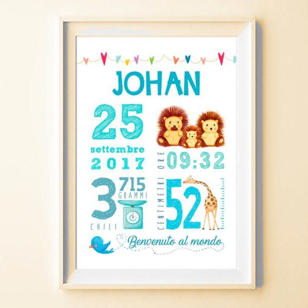 Poster nascita personalizzato boy in cornice